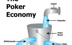 poker economy 300x265