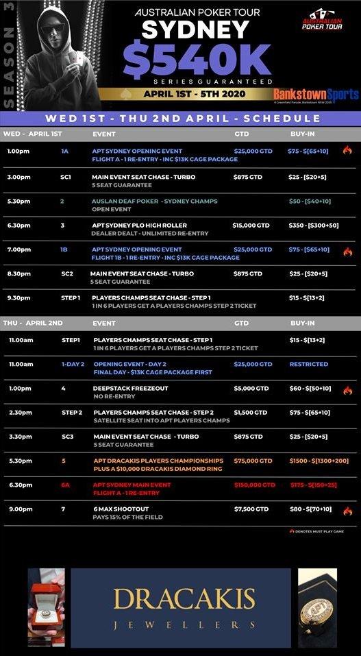 Australian Poker Tour Sydney 540K Series Gtd Schedule