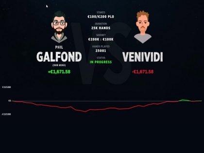 Galfond Challenge 800x600 1