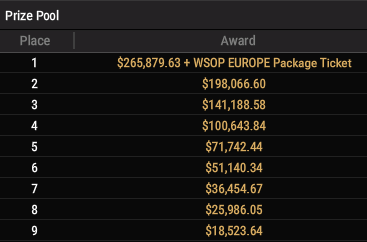 Opener payouts