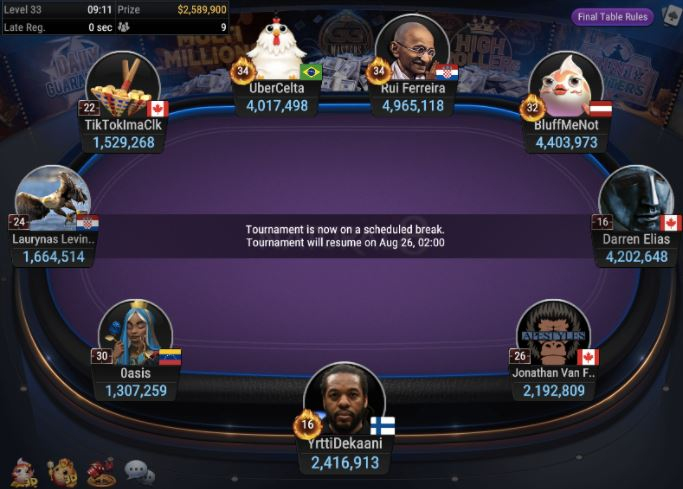 High Rollers Super MILLION 10K 2M GTD 2 day event final table 1