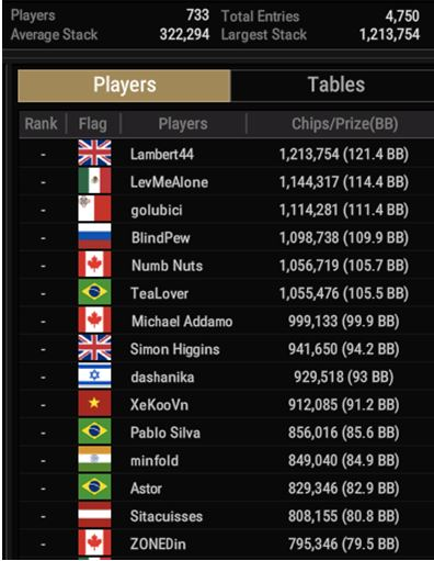 WSOP 48 1500 MILLIONAIRE MAKER top15 in chips