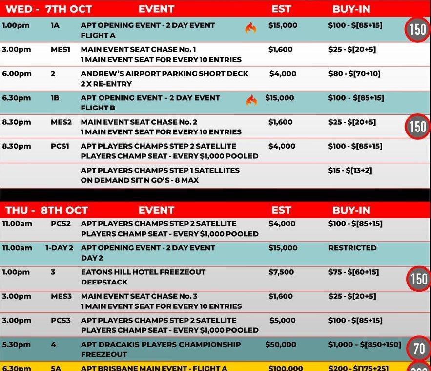 aus poker tour brisbane schedule1