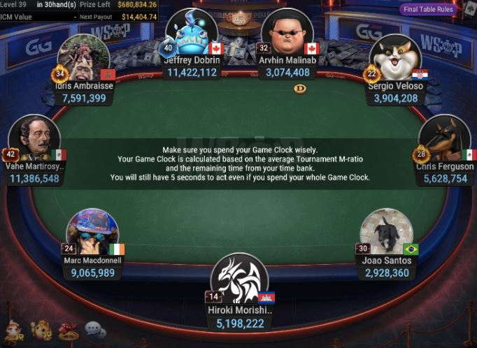 WSOP 80 600 NLH Six Handed Pros Vote final table