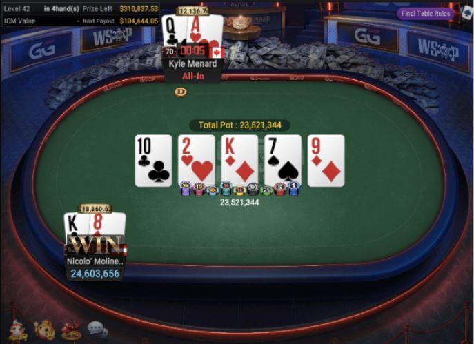 WSOP 81 1050 Bounty NLHE 6 Handed Spin the Wheel