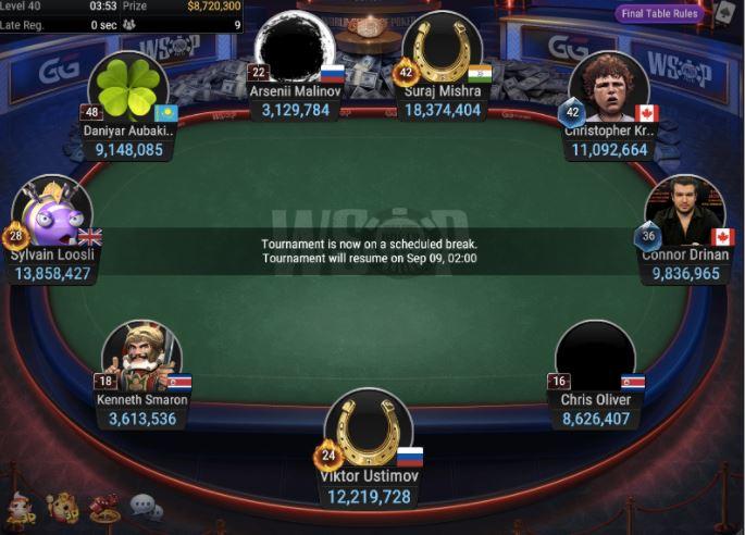 WSOP 83 10K WSOP Super MILLION 5M GTD final table