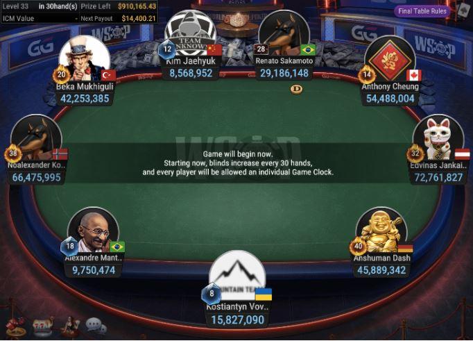 WSOP 84 100 WSOP MILLIONS final table