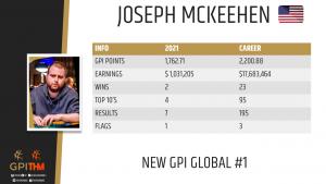 2021 McKeehen number 1