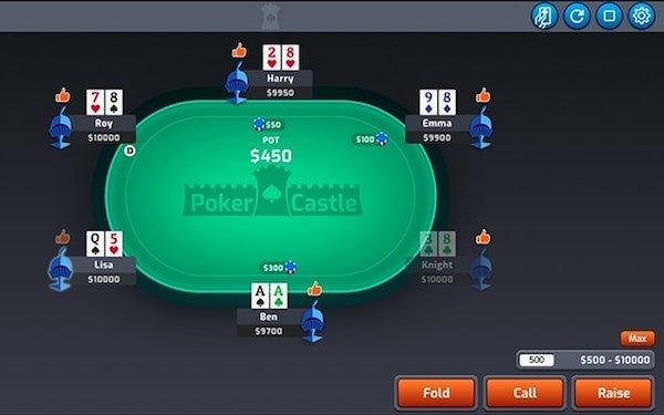 Poker Castle – An innovative platform for group poker coaching